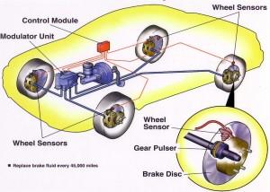 mekatronik dalam dunia otomotif