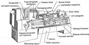 produksi mesin bubut special purpose